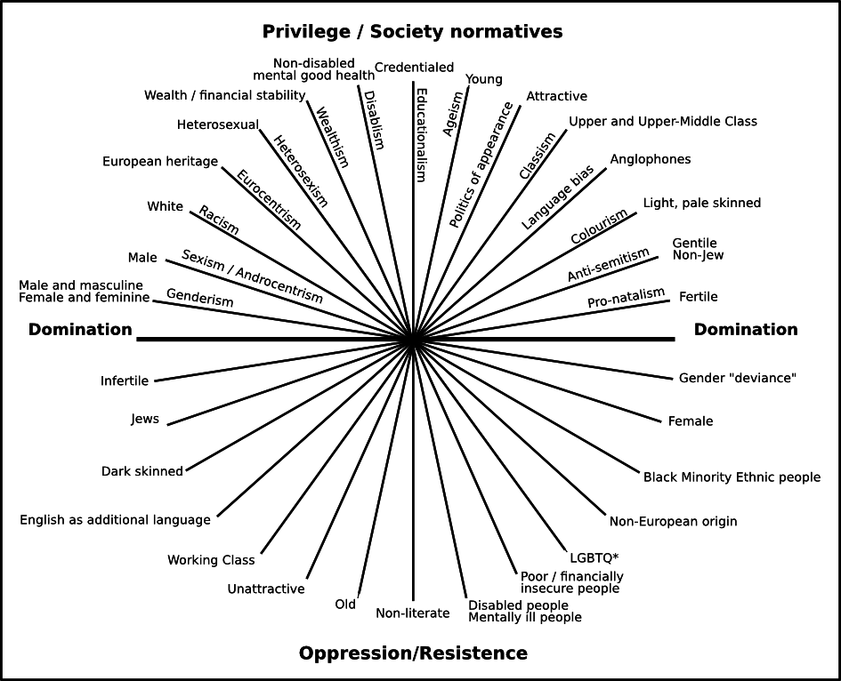 intersectional-feminism-graphic